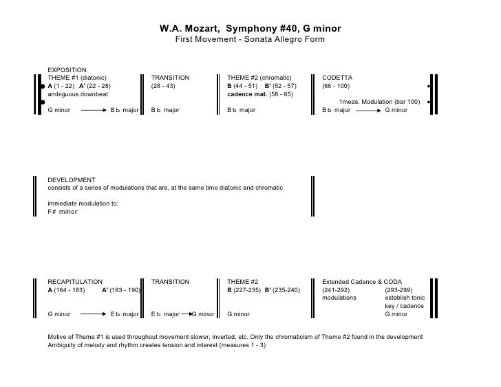 mozart symphony no 40 analysis
