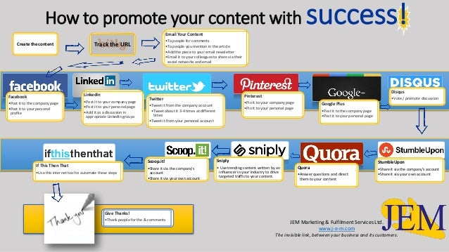 How to promote your content with success! Track the URLCreate the content Email Your Content •To people for comments •To p...