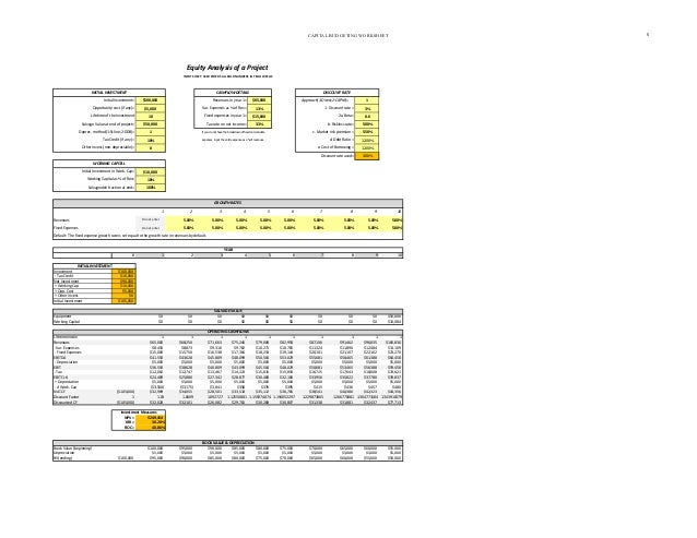 CAPITAL BUDGETING WORKSHEET  5  Equity Analysis of a Project INPUT SHEET: USER ENTERS ALL BOLD NUMBERS IN YELLOW CELLS  IN...