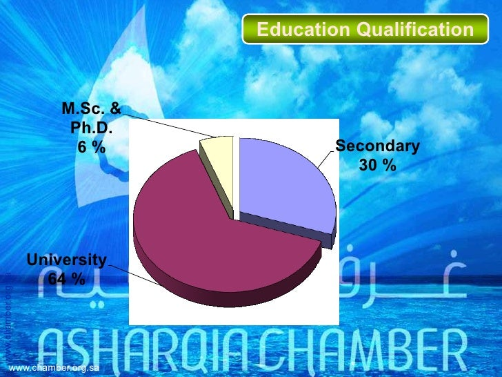 entrepreneurial skills or qualification Effect of entrepreneurial skills management and  sex, age, marital status, educational qualification, position/grade in the firm, working experience (in the .