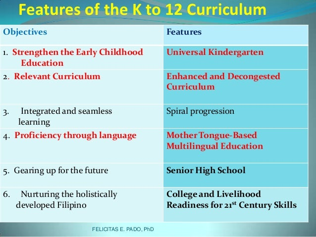 analysis of k12 curriculum in the philippines Facing the k-12 challenge felicito s caluyo, phd •performs evaluation and analysis of work the k-12 curriculum envisions that students will have acquired.
