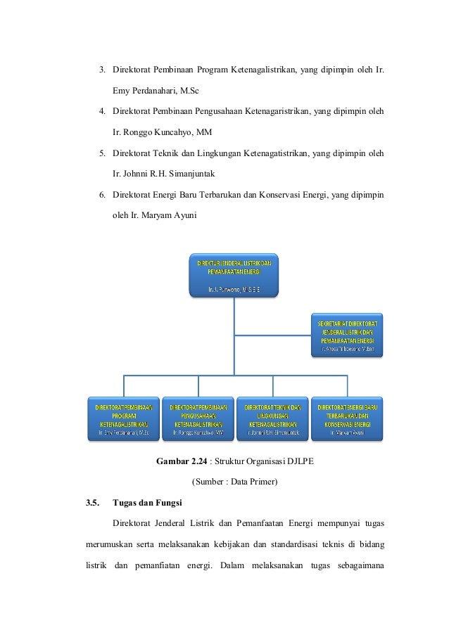 69 Filestruktur Organisasi Pusdiklat Gubernur Pemprov Siap Bantu Atasi Permasalahan