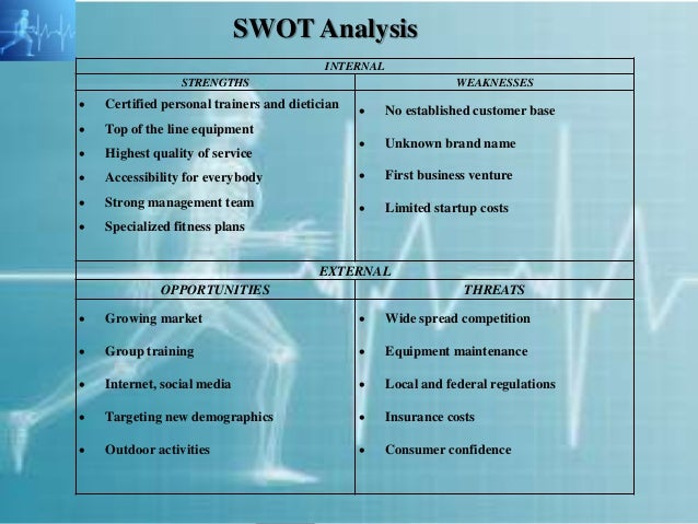 swot 24hour fitness Brunswick corp released details of life fitness' financial performance for the fourth quarter and fiscal year 2015, and forecast the 2016 impact of the cybex and scifit brands.