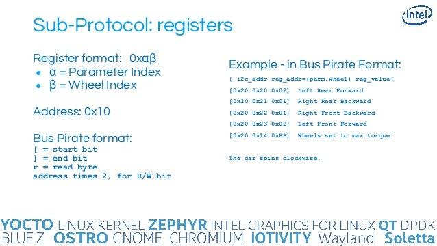 ELC 2016 - I2C hacking demystified