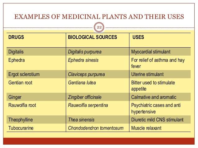 Herbal medicine biology encyclopedia plant, body, system.