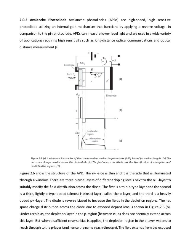 US20080191240A1 - Avalanche Photo Diode - Google Patents