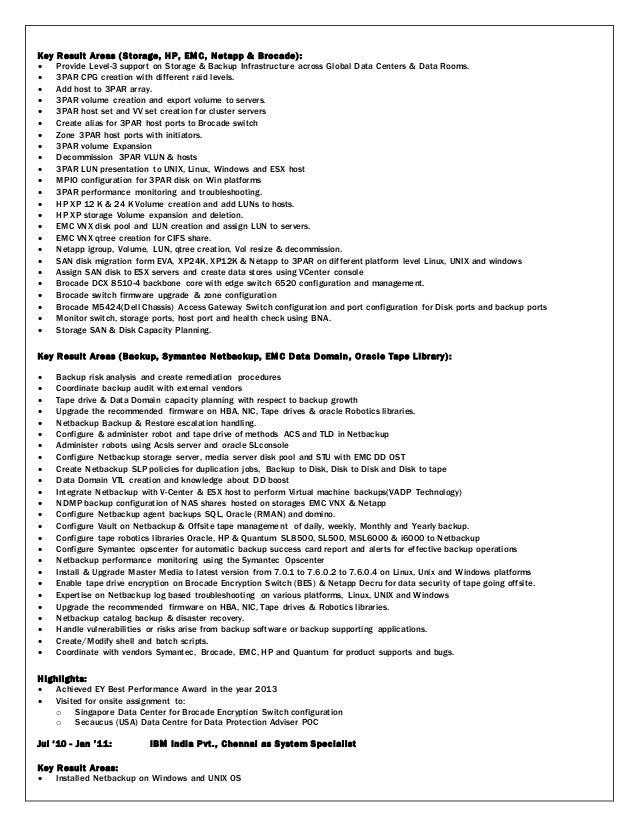 Cover Letter For Resume For Dba