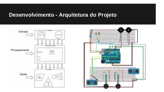 Desenvolvimento - Arquitetura do Projeto
