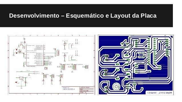 Desenvolvimento – Esquemático e Layout da Placa