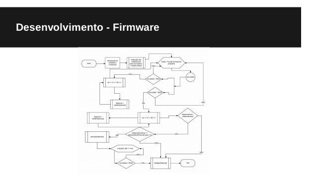 Desenvolvimento - Firmware