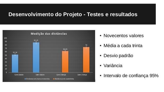 Desenvolvimento do Projeto - Testes e resultados ● Novecentos valores ● Média a cada trinta ● Desvio padrão ● Variância ● ...