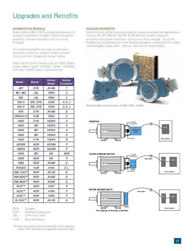 avtron encoders catalog 27 638?cb=1434202880 avtron encoders catalog kubler encoder wiring diagram at mr168.co
