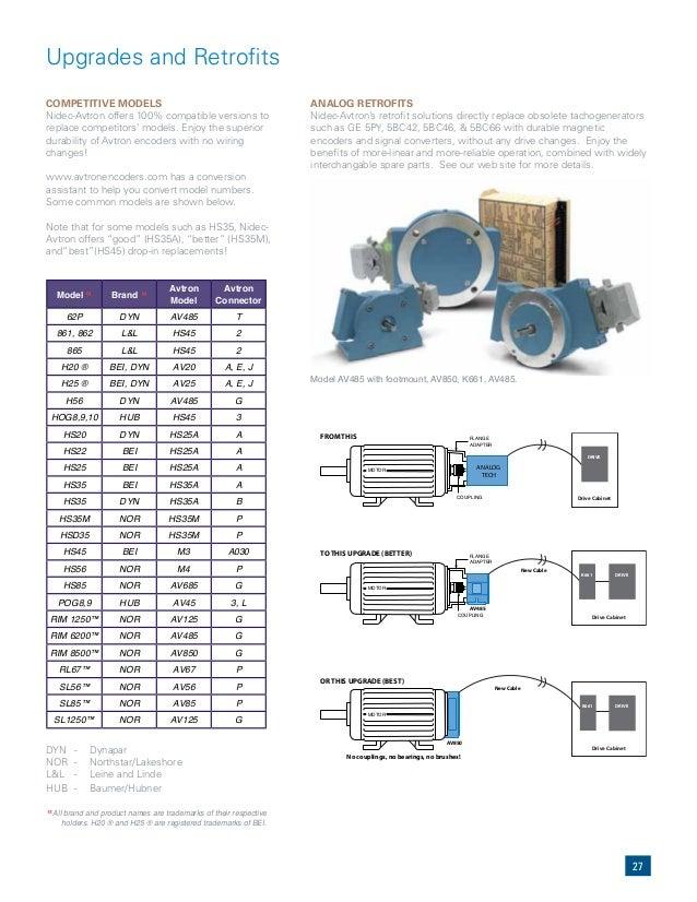 avtron encoders catalog 27 638?cb=1434202880 avtron encoders catalog kubler encoder wiring diagram at soozxer.org