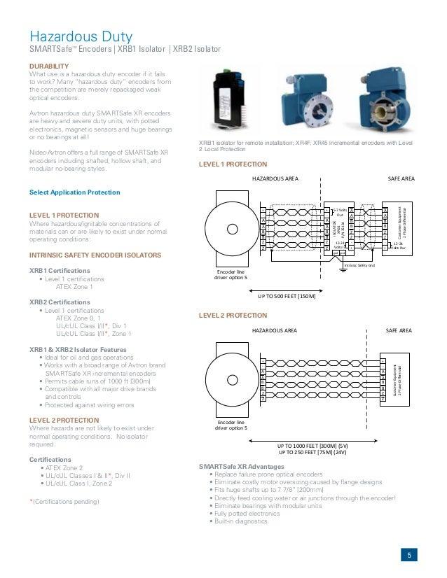 avtron encoders catalog 5 638?cb\=1434202880 kubler encoder wiring diagram dvr wiring diagram \u2022 wiring diagrams hengstler encoder wiring diagram at webbmarketing.co