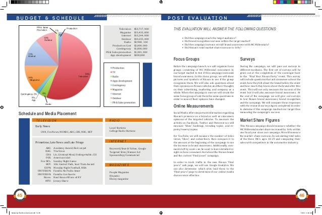 Senior Project - Nissan Marketing Plan