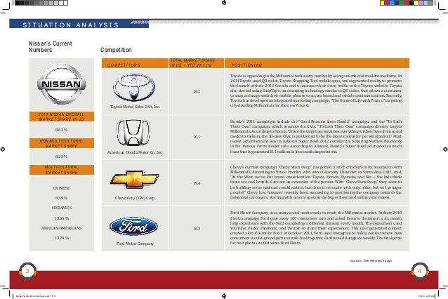 Senior project nissan marketing plan for Marketing strategy of nissan motor company