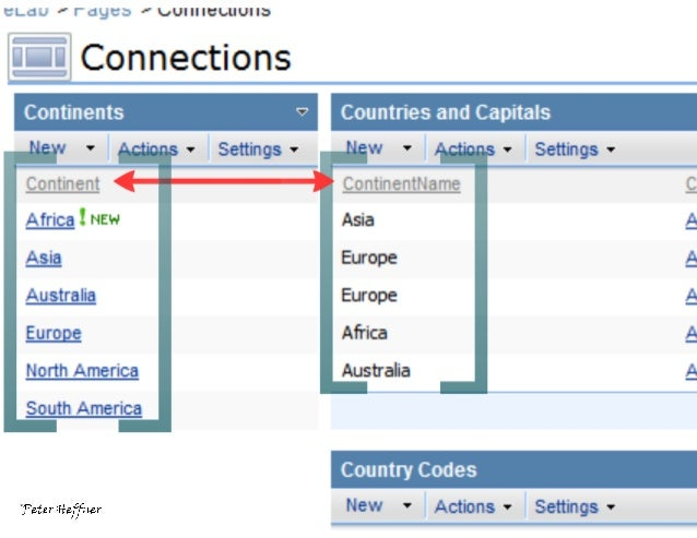 SharePoint Lesson #41: WebPart Connections