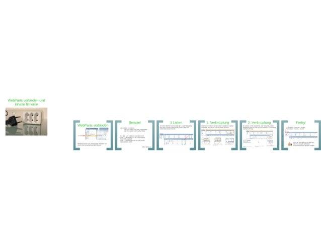 SharePoint Lektion #41: WebParts verbinden und filtrieren