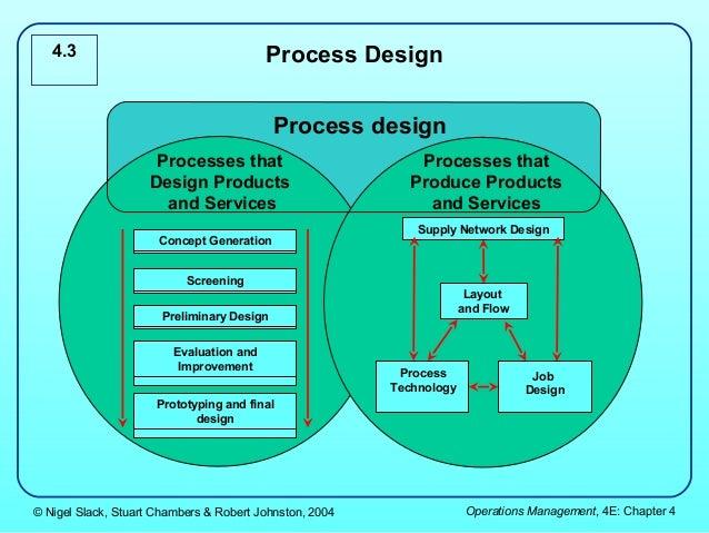 operations and process management nigel slack pdf