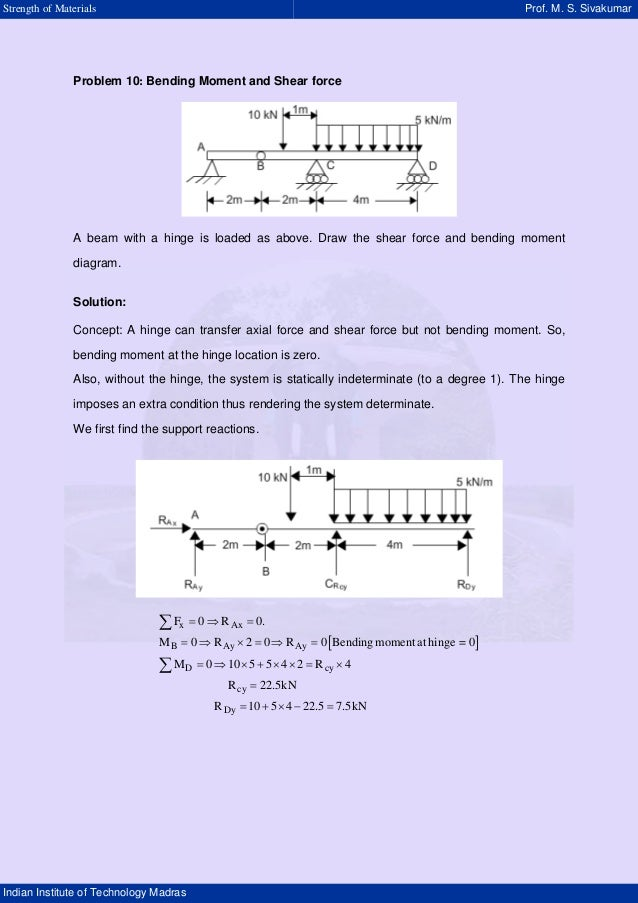 Solution To Problem 410 Shear And Moment Diagrams Strength Of