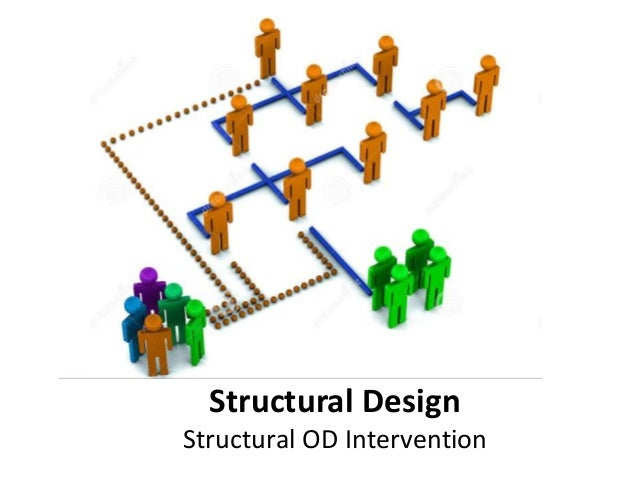 structural intervention Therefore, effective hiv prevention programs require a combination of behavioral , biomedical and structural interventions combination prevention forms the.