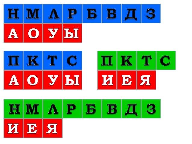 Мои приятели знали иностранные языки. Яков – один, а Иван – два. Языки пламени лизали дрова.