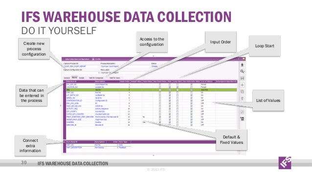 Success Story Warehouse Efficiency Out Of The Box