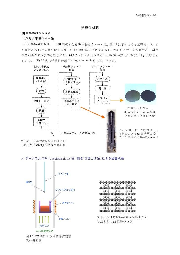 半導体材料 1/14                             半導体材料[1]半導体材料作成法1.1 バルク半導体作成法1.1.1 Si 単結晶の作成  LSI 基板となる Si 単結晶ウェーハは、図 1.1 に示すような工程で...