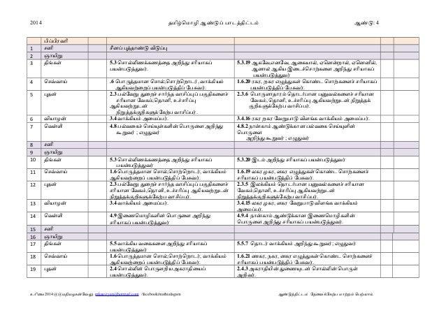 தமிழ் மொழி ஆண்டு 4 Slide 2
