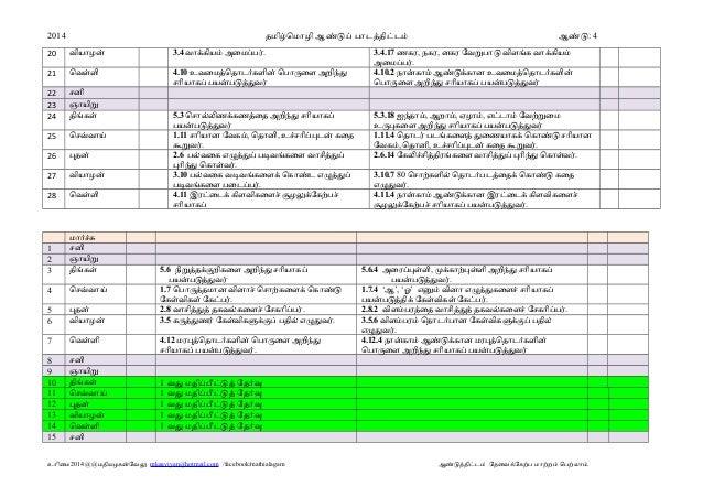 தமிழ் மொழி ஆண்டு 4 Slide 3