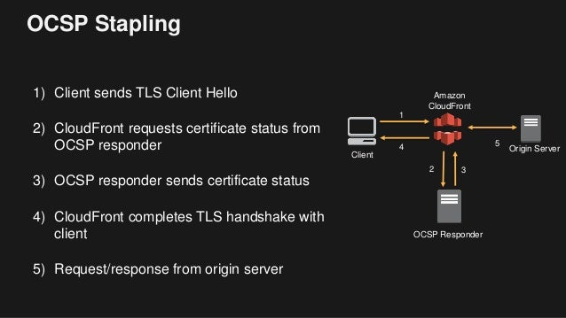 AWS re:Invent 2016: Offload Security Heavy-lifting to the