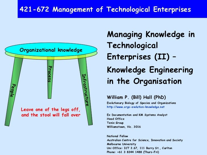 421-672 Management of Technological Enterprises Managing Knowledge in Technological Enterprises (II) –  Knowledge Engineer...