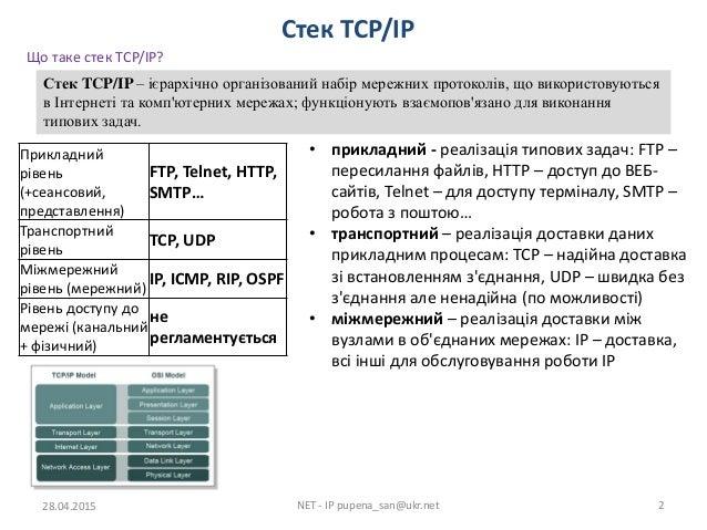 4 2 1 Протоколи IP (частина 1) Slide 2