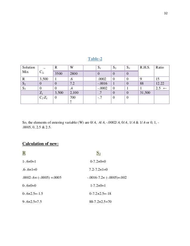 thesis on linear programming Phd thesis on linear programming versin simulada de las bvedas originales, que eran de hormign, en una mala imitacin de acero y revestimientos.