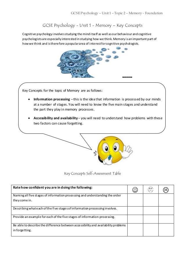 GCSE Psychology – Unit 1 – Topic 2 – Memory - Foundation GCSE Psychology - Unit 1 - Memory – Key Concepts Cognitive psycho...