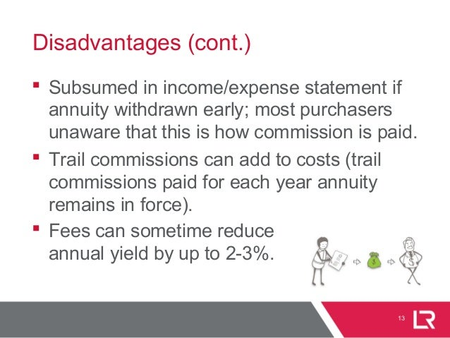 13 Disadvantages (cont.)  Subsumed in income/expense statement if annuity withdrawn early; most purchasers unaware that t...