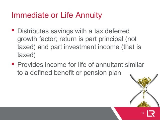 15 Immediate or Life Annuity  Distributes savings with a tax deferred growth factor; return is part principal (not taxed)...