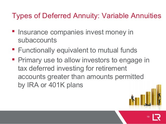 19 Types of Deferred Annuity: Variable Annuities  Insurance companies invest money in subaccounts  Functionally equivale...
