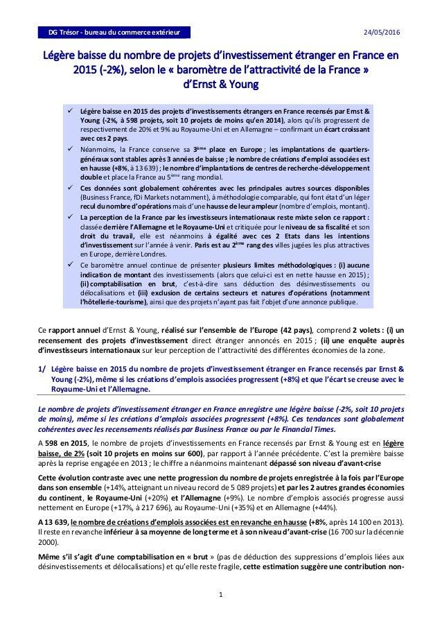 Legere Baisse Du Nombre De Projets D Investissement Etranger En Franc