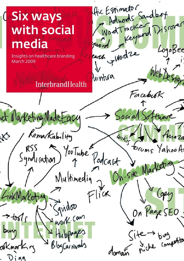 Six ways with social media Insights on healthcare branding March 2009