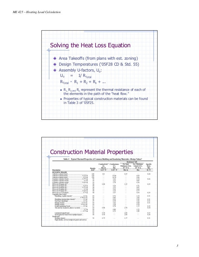 heating load calculations Hvac load calculations for load, air conditioning, heating, floor heating, mua,  hot water pumps.
