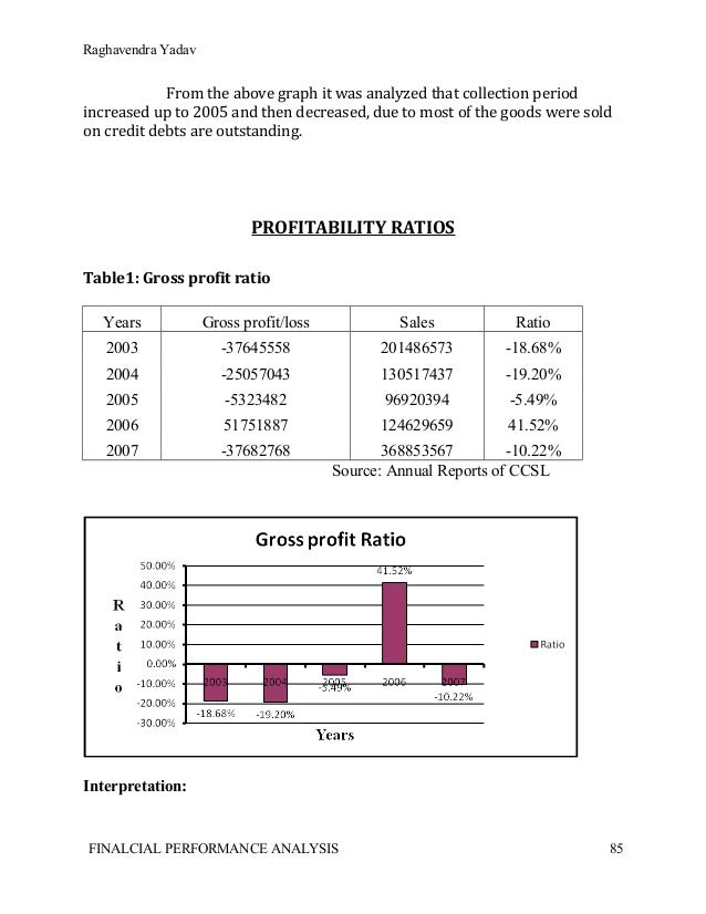 project on financial performance If you are making project report on analysis of financial statement of xyz company then this might useful information for you before deciding the topic like this , you should know all the basi.