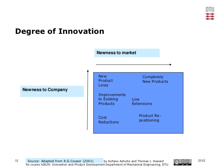 42629 lecture 1 pt3 for Product innovation company