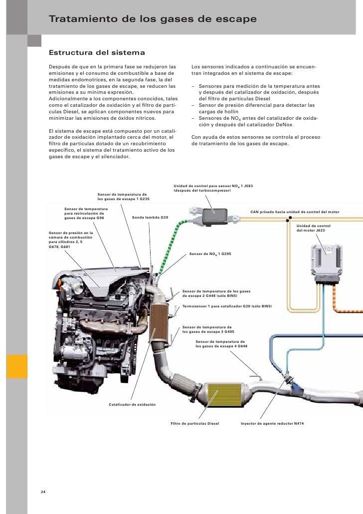 Sistema de escape pdf