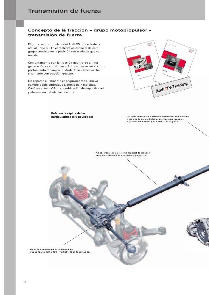 429 Audi Q5 Grupos Mecanicos.pdf