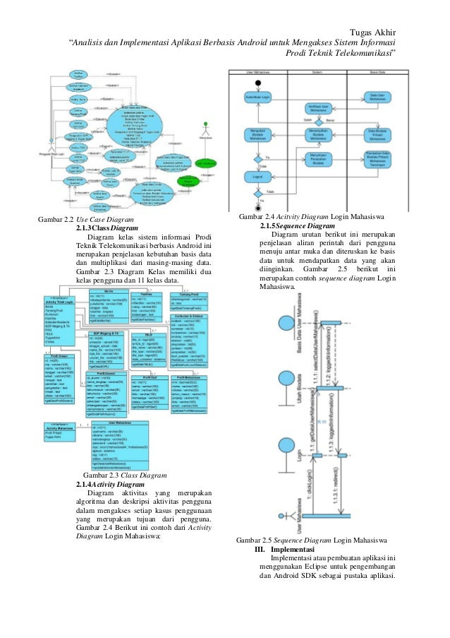Sequence diagram exam questions choice image how to guide and refrence contoh diagram kelas analisis choice image how to guide and refrence ccuart Choice Image
