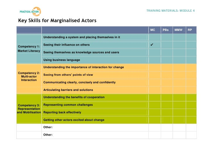 TRAINING MATERIALS: MODULE 4Key Skills for Marginalised Actors                                                            ...