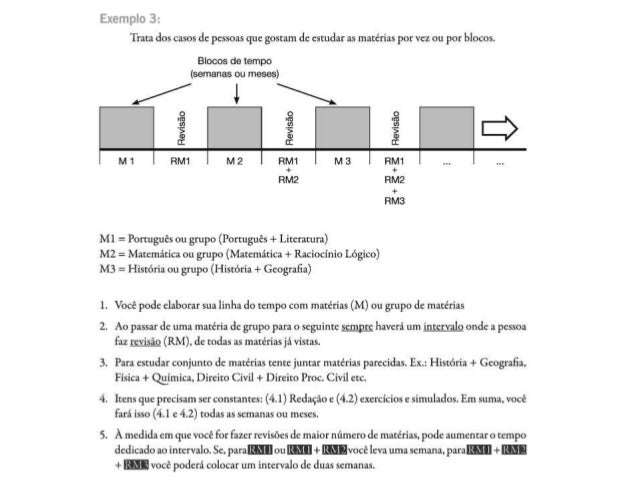 Técnicas de Provas • Atitude • A x B • Check lists ! • 15 técnicas • Antes, durante e depois