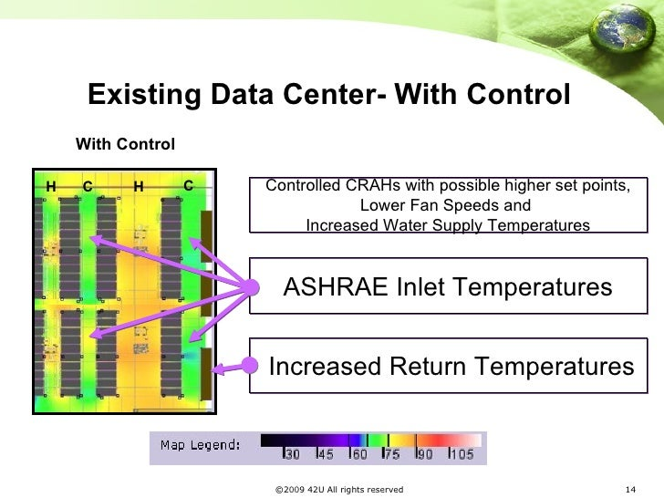 Ashrae Server Room Temperature Standards