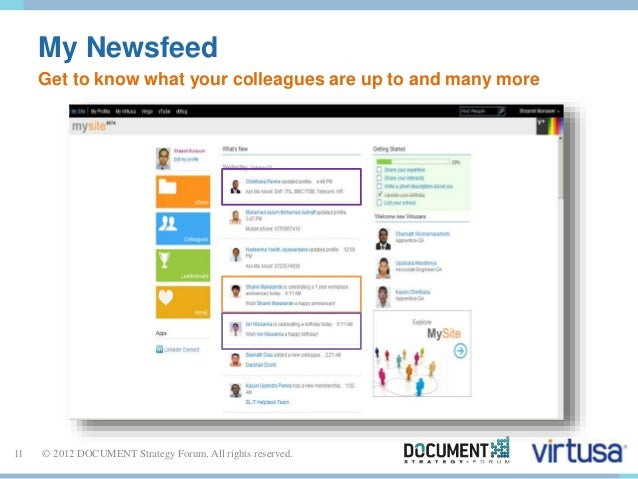 My Newsfeed  Get to know what your colleagues are up to and many more  11 © 2012 DOCUMENT Strategy Forum. All rights reser...